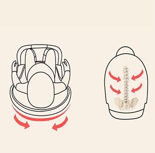EGG seat protect baby spine